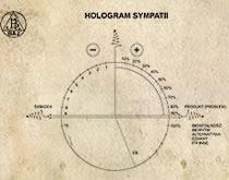 Sympathie Hologramm